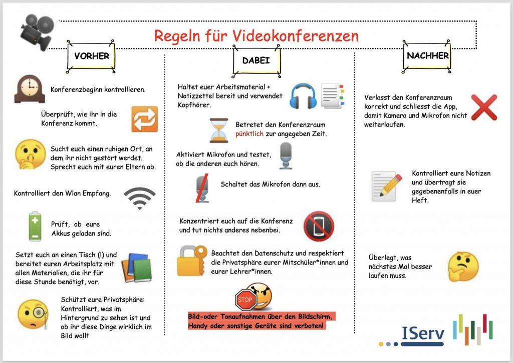Regeln für Videokonferenzen
